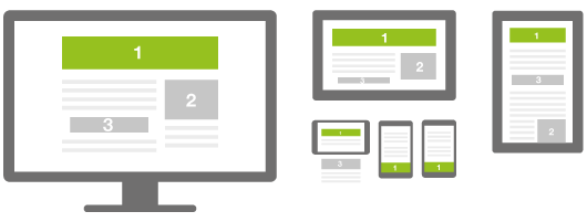 How responsive design works different screen widths