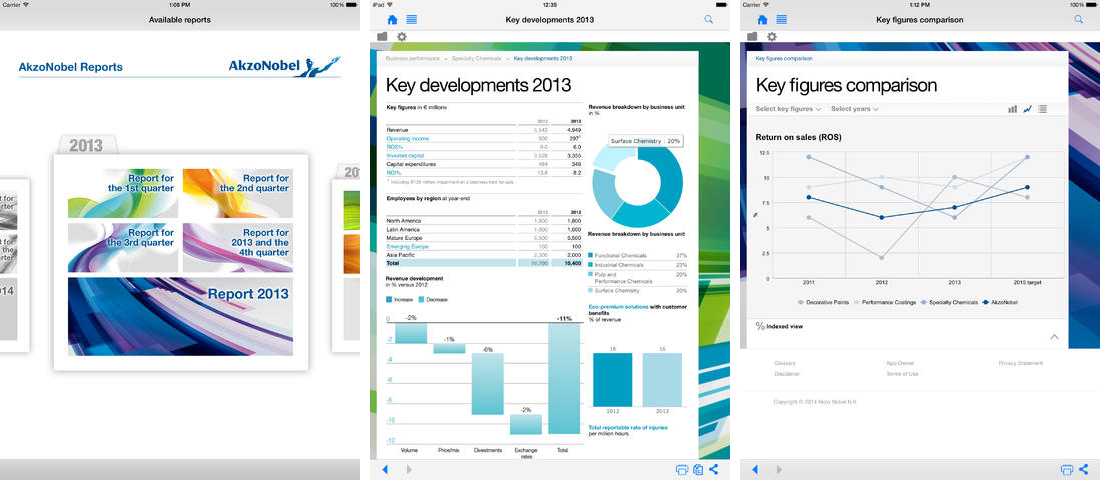 AkzoNobel - Annual Report for iPad