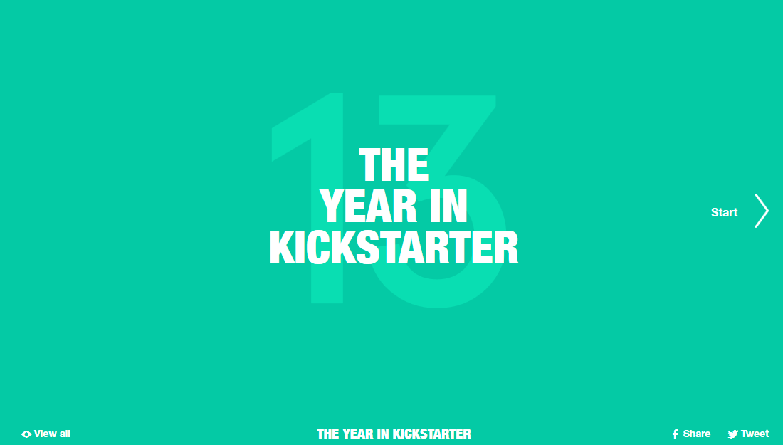 The year in Kickstarter