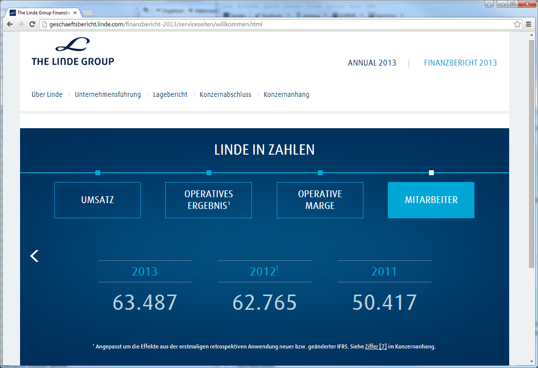 Linde Online-Annual-Report