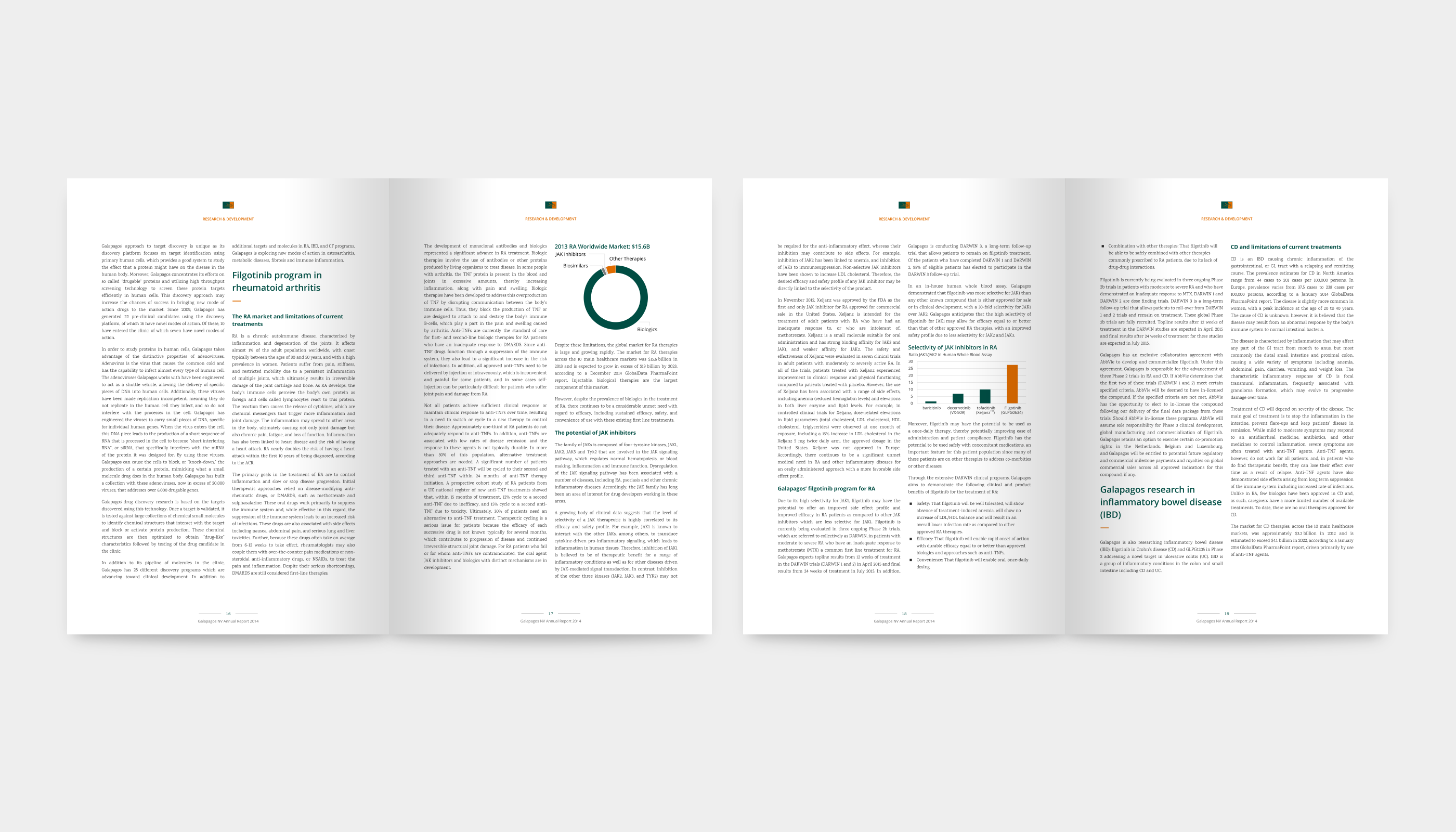 Multi-channel annual report - nexxar lab
