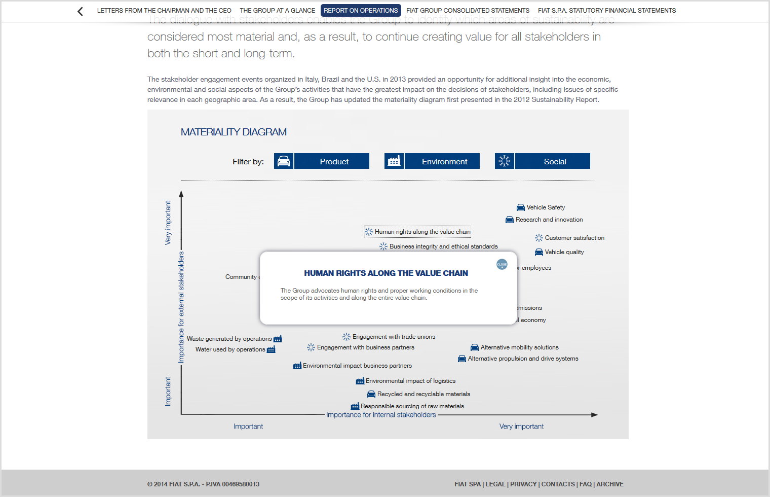 Interactive Materiality Matrix by Fiat