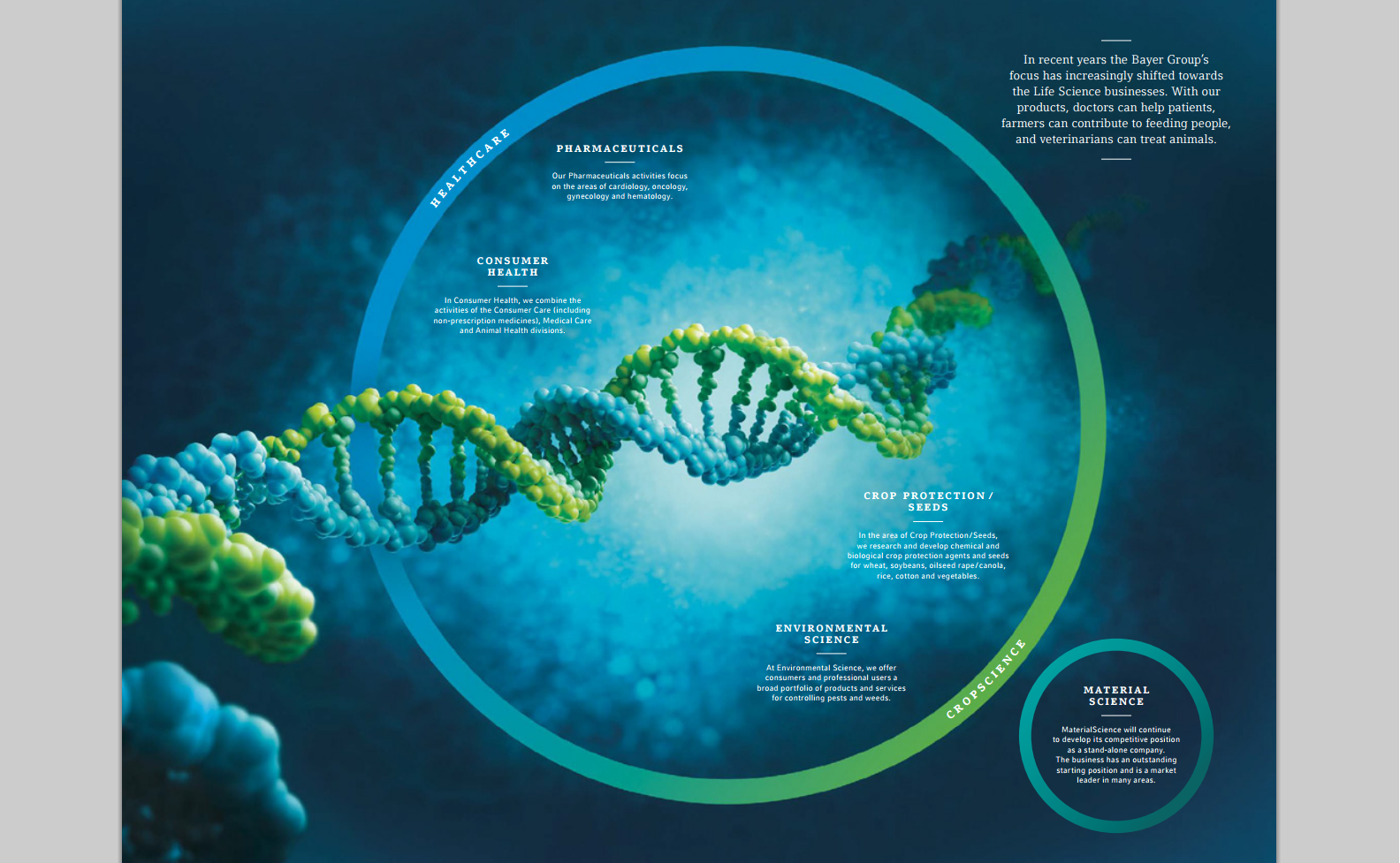 Bayer Annual Report 2014