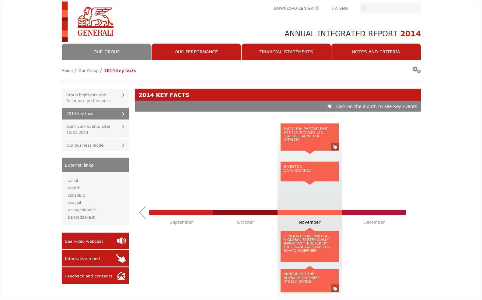 Generali Annual Integrated Report 2014