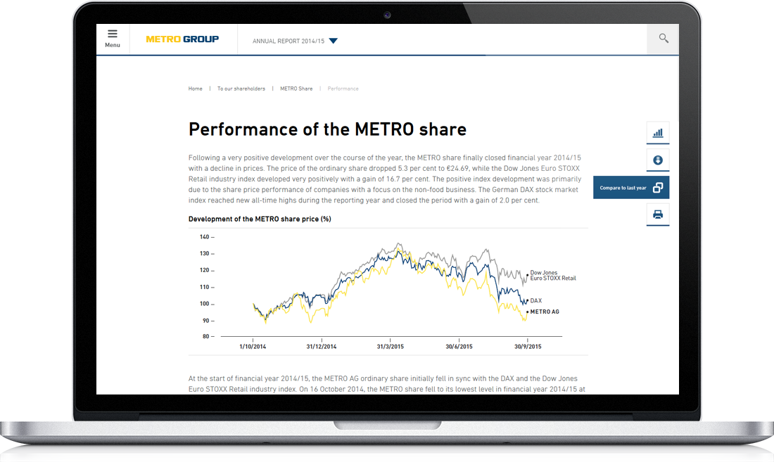 Content Page with Performance of the METRO share