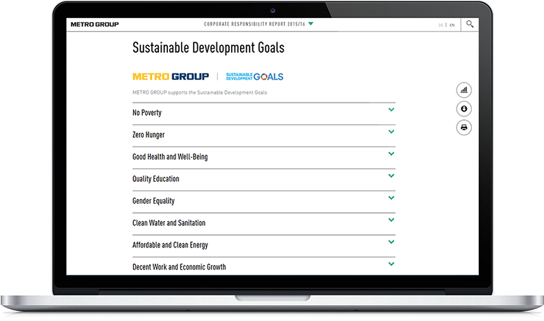 Metro SDGs